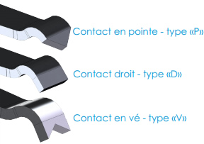 contacts-alu